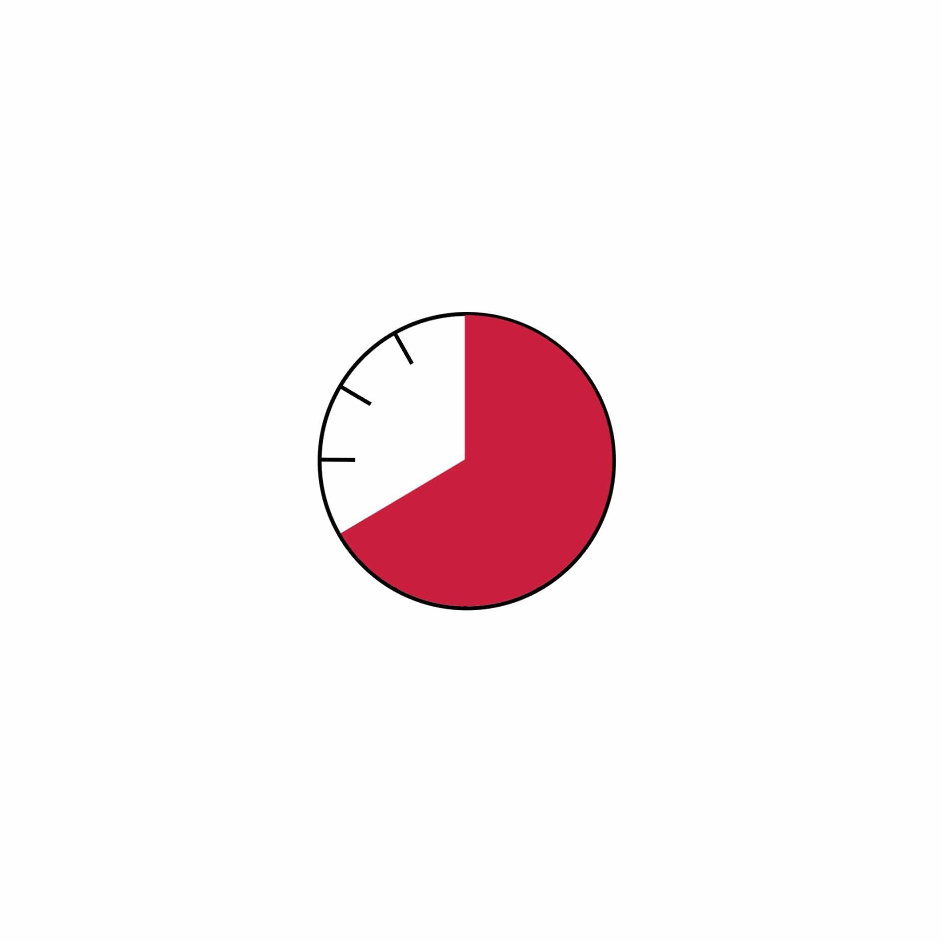 Icon Brenndauer 7 Tage